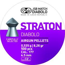 JSB Straton kal.4,5mm - diabolky